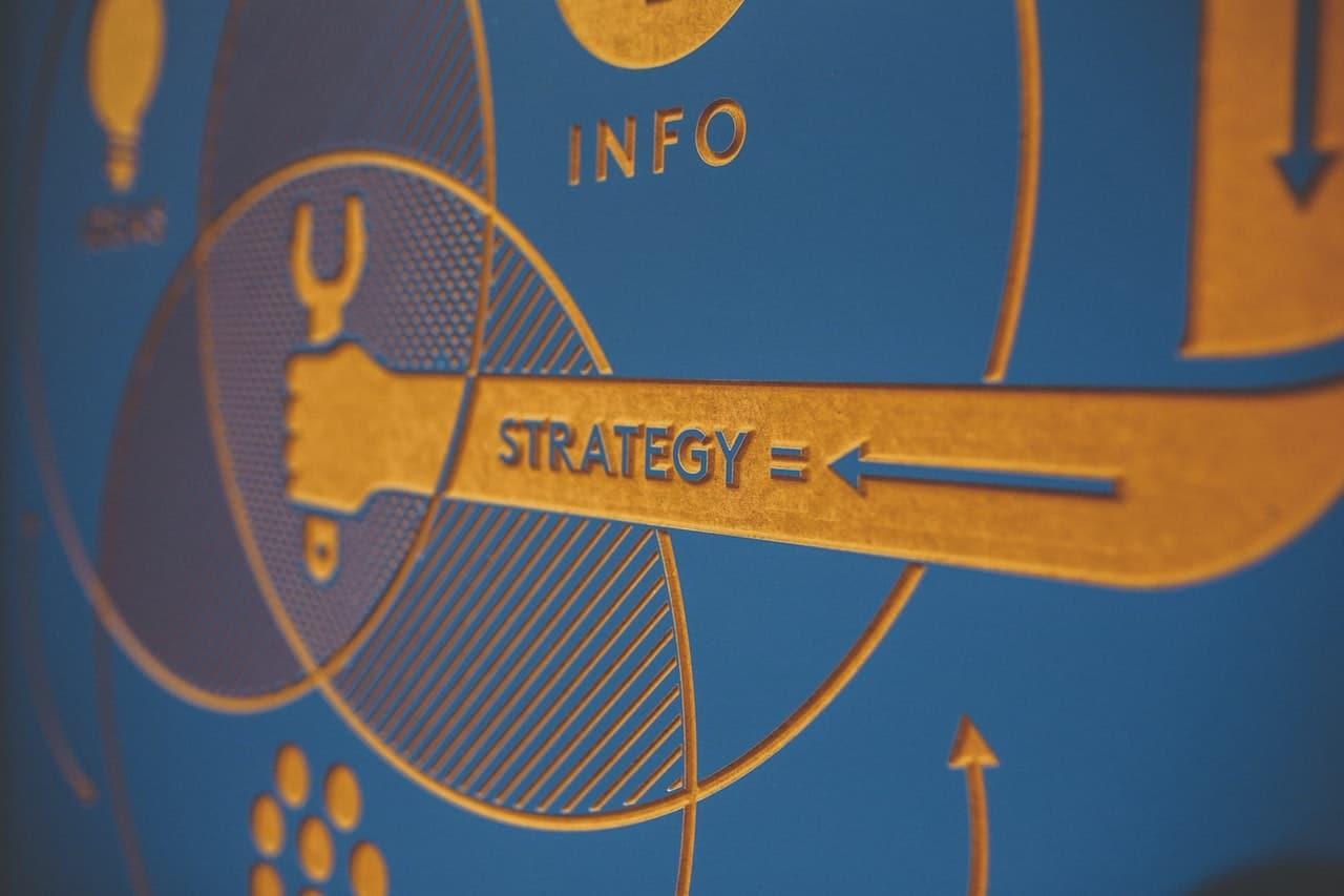 استراتيجيات التعلم